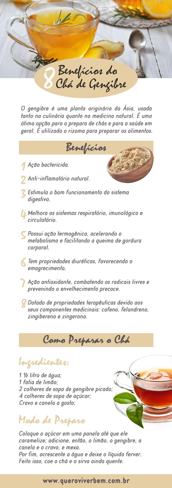 Agua Com Mel E Canela Beneficios chá de gengibre sem ou com limão - como fazer? emagrece até 2 kg