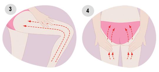 drenagem-linfatica-movimentos
