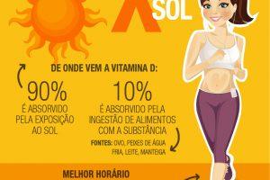 De onde vem a Vitamina D