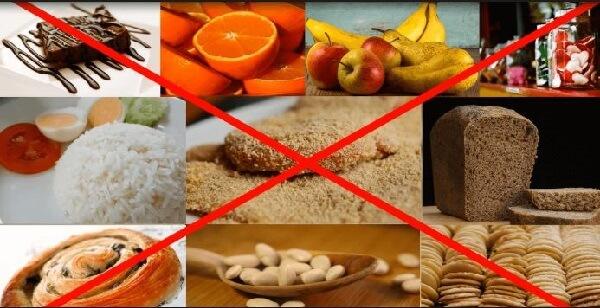 imagem de alimentos proibidos na cetogênica 3