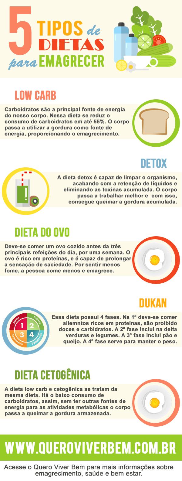 guia de alimentacao saudavel para perder peso