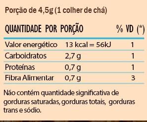 tabela nutricional café marita