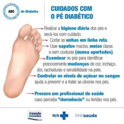 diabéticos cuidados com os pés