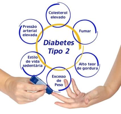 Diabetes tipo 2.1